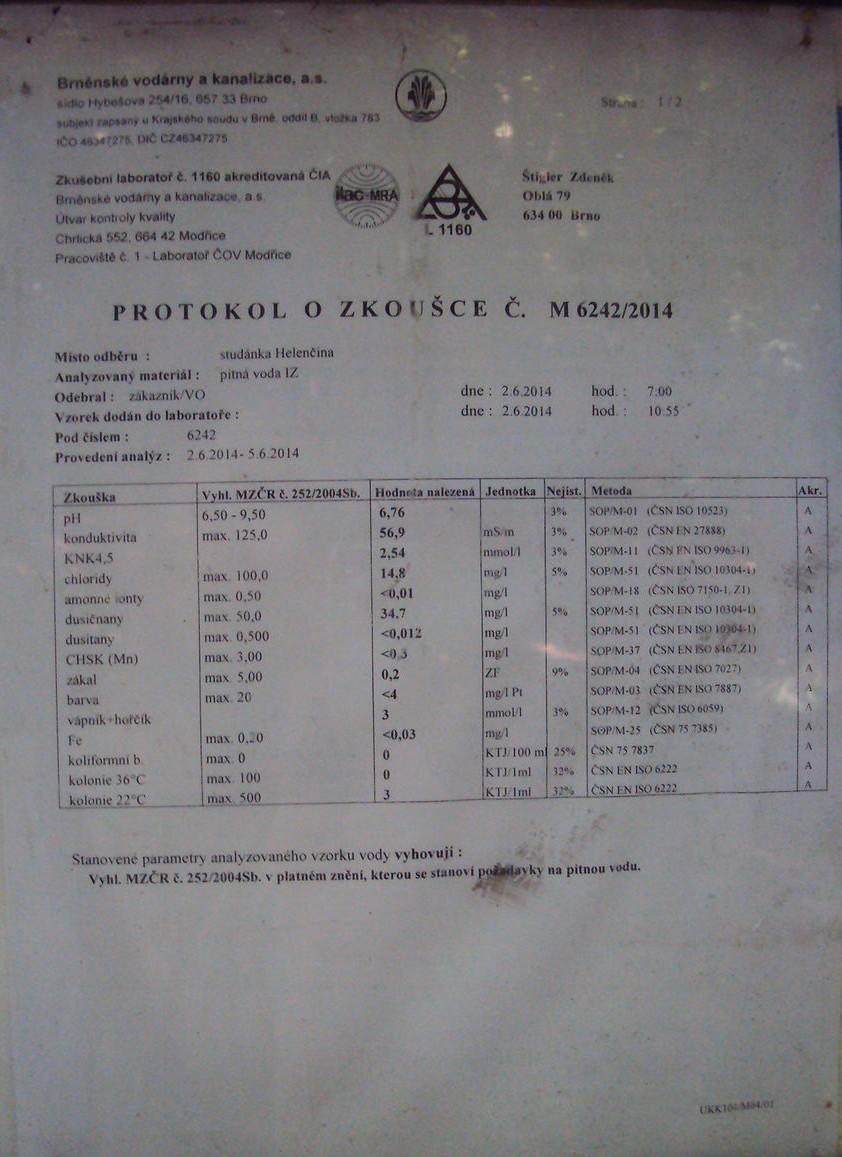 Protokol o zkoušce vody, Helenčina studánka Podkomorské lesy